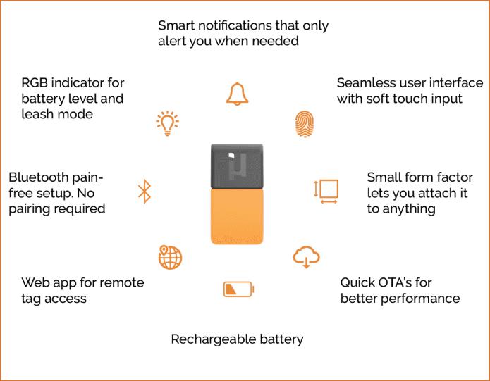 Mu Tag: World's Smallest Loss Prevention Device